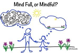 Mindfulness illustratie